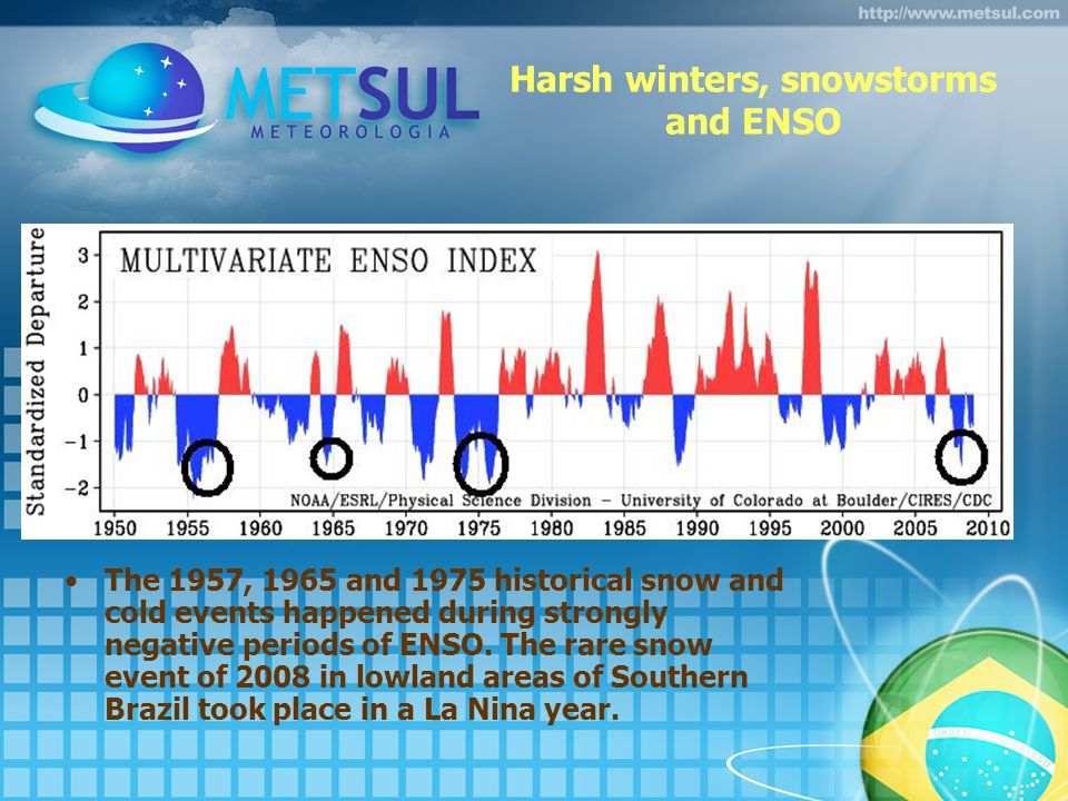 Harsh winters, snowstorms and ENSO The 1957, 1965 and 1975 historical snow and cold events happened during strongly negative periods of ENSO.