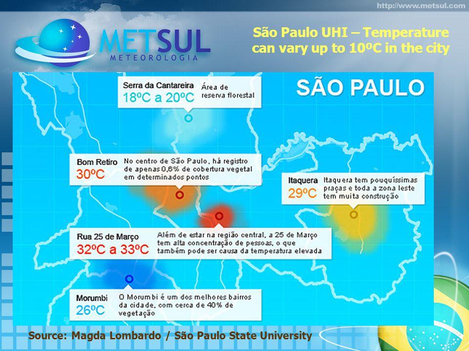 São Paulo UHI – Temperature can vary up to 10ºC in the city Source: Magda Lombardo / São Paulo State University