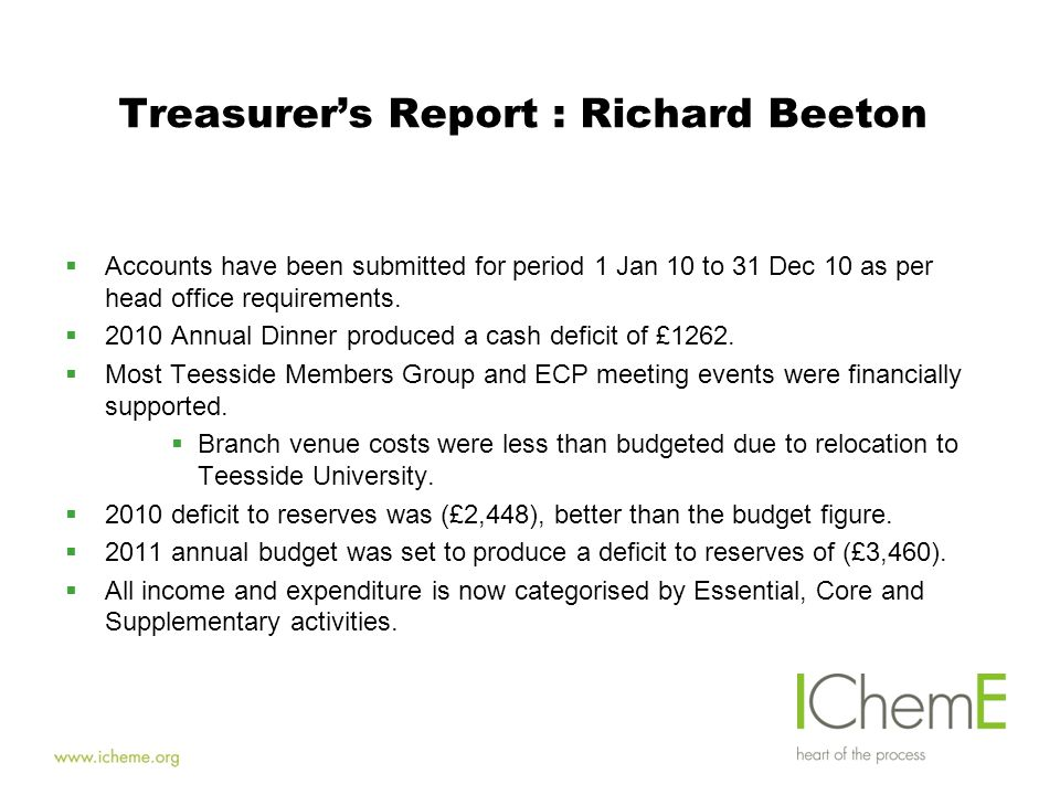 Treasurer's Report : Richard Beeton  Accounts have been submitted for period 1 Jan 10 to 31 Dec 10 as per head office requirements.