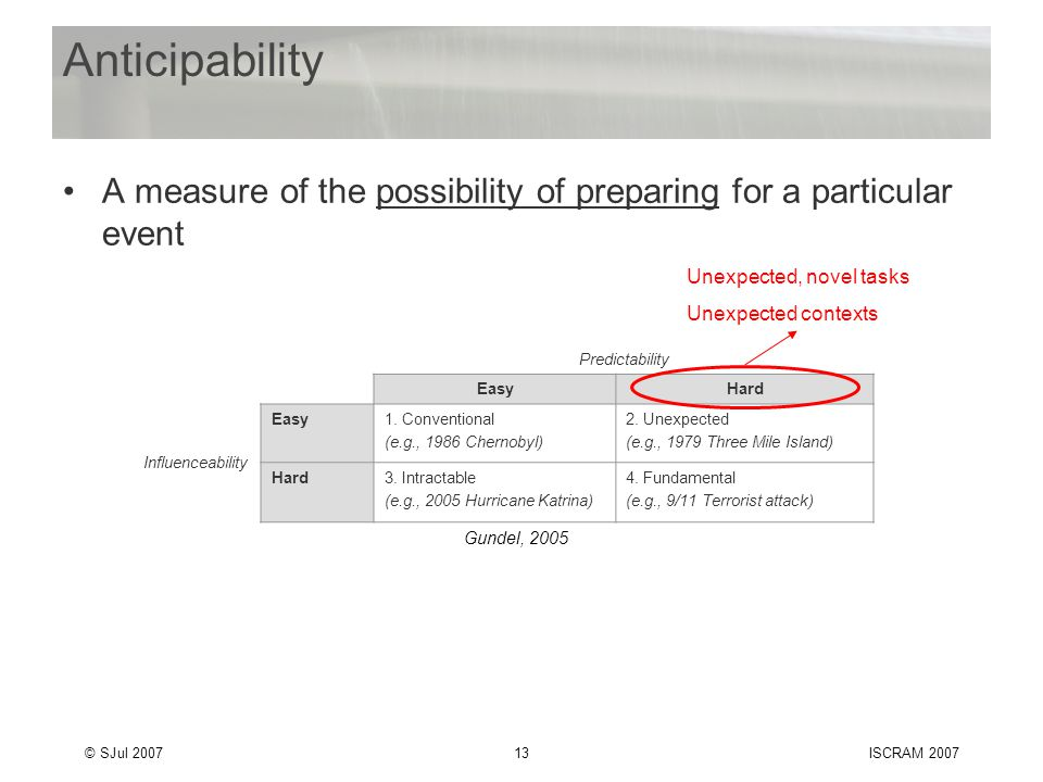 © SJul 200713ISCRAM 2007 Anticipability A measure of the possibility of preparing for a particular event Predictability EasyHard Influenceability Easy1.