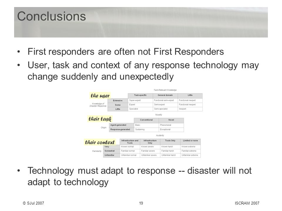 © SJul 200719ISCRAM 2007 Conclusions First responders are often not First Responders User, task and context of any response technology may change suddenly and unexpectedly Technology must adapt to response -- disaster will not adapt to technology
