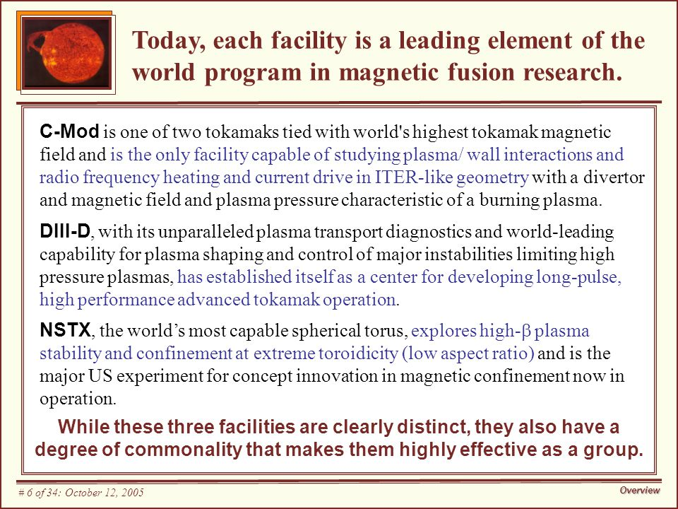 Today, each facility is a leading element of the world program in magnetic fusion research.
