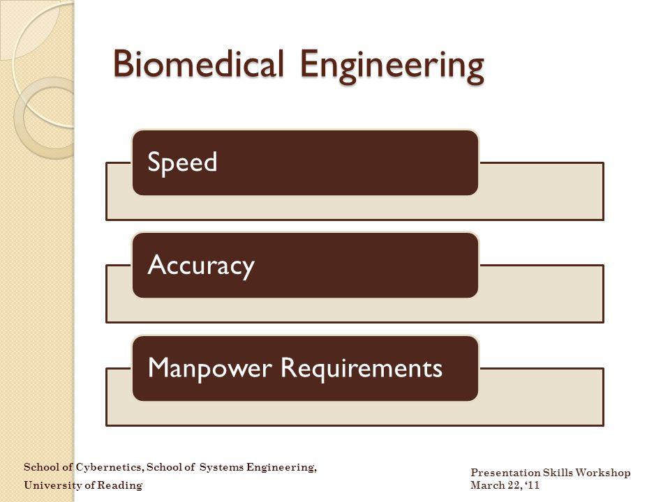 School of Cybernetics, School of Systems Engineering, University of Reading Presentation Skills Workshop March 22, '11 Biomedical Engineering SpeedAccuracyManpower Requirements