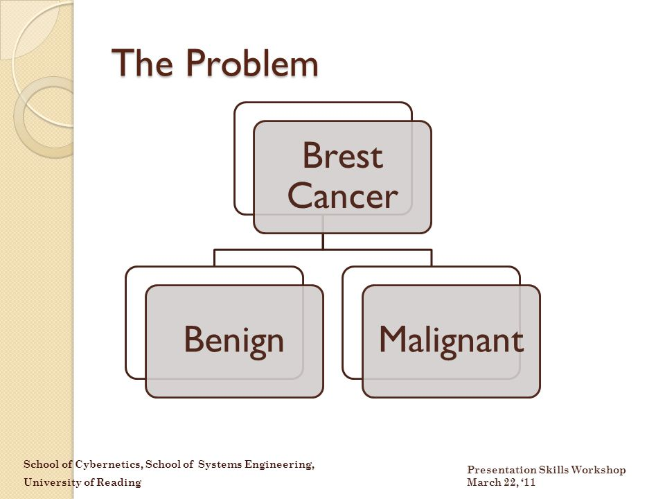 School of Cybernetics, School of Systems Engineering, University of Reading Presentation Skills Workshop March 22, '11 The Problem Brest Cancer BenignMalignant