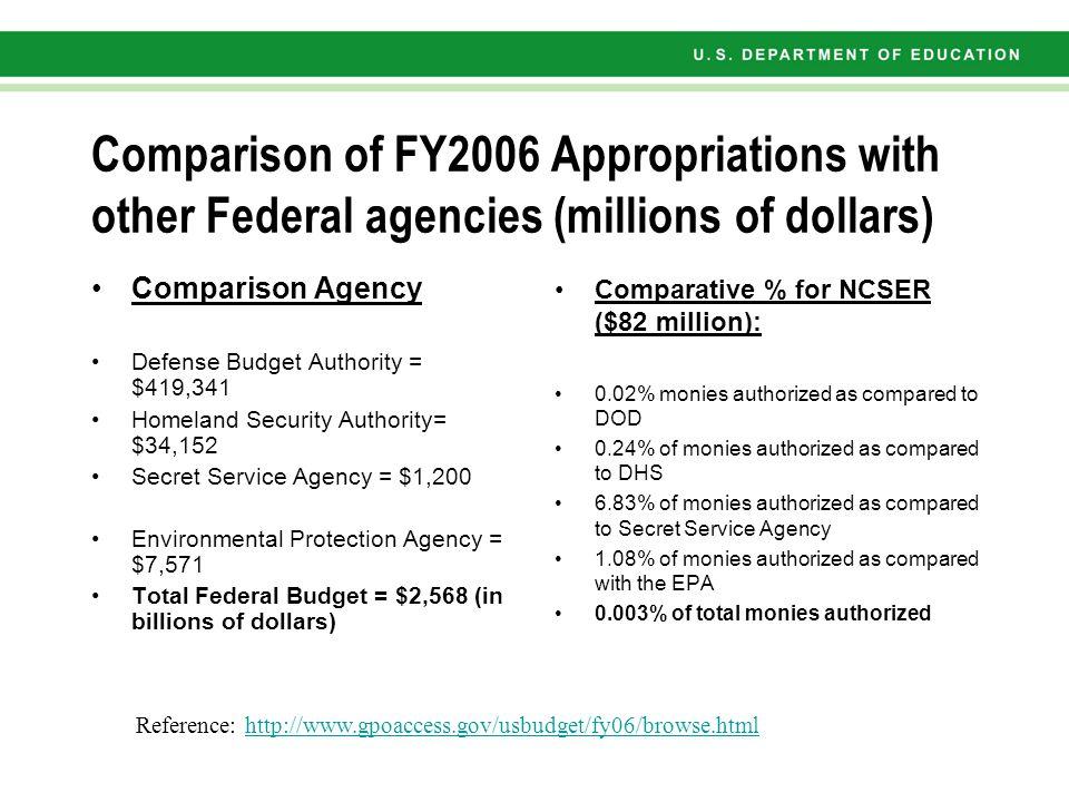 President's FY 2006 Education Final Appropriations (in millions of dollars) Title I Grants to LEAs = $12,713 million (largest portion of NCLB programs) Reading First/Early Reading First = $1,132 million Research in special education and studies and evaluation = $82 million (0.11% of total ED monies) Total Education Appropriation = $71,545 million Reference: http://www.ed.gov/about/overview/budget/budget06/06action.pdfhttp://www.ed.gov/about/overview/budget/budget06/06action.pdf