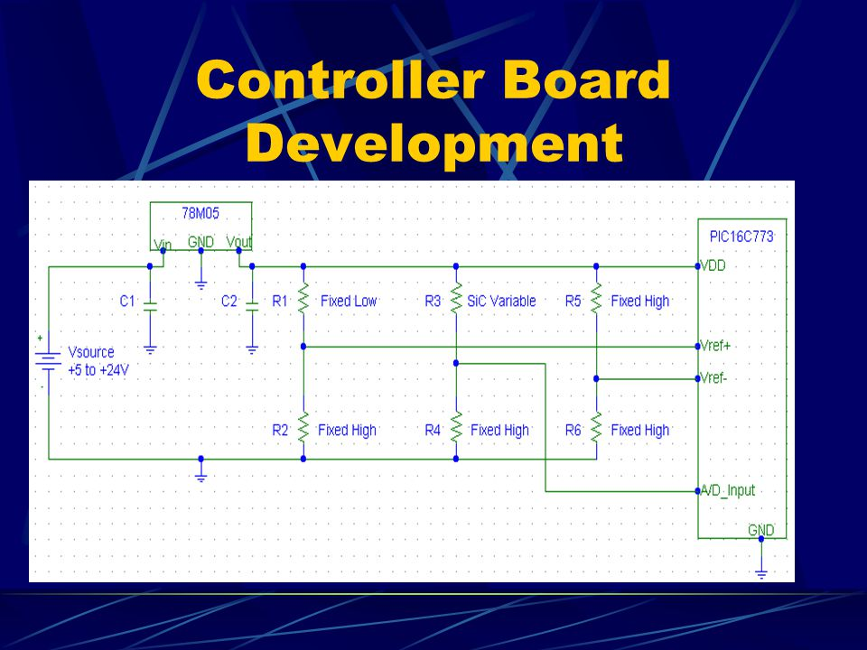 Controller Board Development