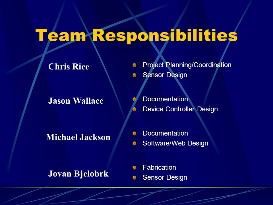 Team Responsibilities Jovan Bjelobrk Jason Wallace Michael Jackson Chris Rice Project Planning/Coordination Sensor Design Fabrication Sensor Design Do