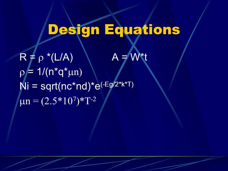 Design Equations R =  *(L/A) A = W*t  = 1/(n*q*  n) Ni = sqrt(nc*nd)*e (-Eg/2*k*T)  n = (2.5*10 7 )*T -2