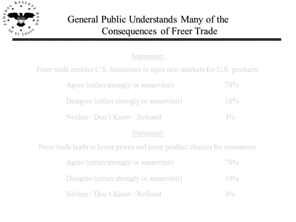 General Public Understands Many of the Consequences of Freer Trade Statement: Freer trade enables U.S.