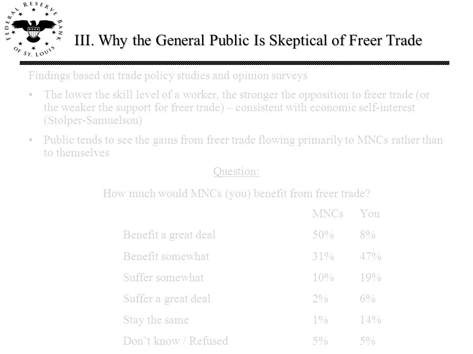 III. Why the General Public Is Skeptical of Freer Trade Findings based on trade policy studies and opinion surveys The lower the skill level of a work