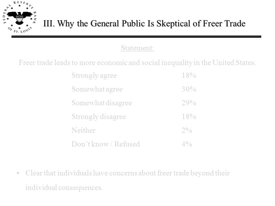 III. Why the General Public Is Skeptical of Freer Trade Statement: Freer trade leads to more economic and social inequality in the United States. Stro