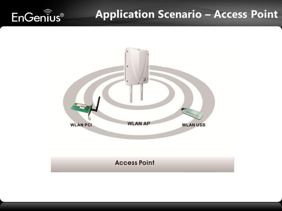 Application Scenario – Access Point