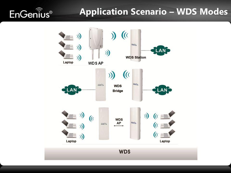 Application Scenario – WDS Modes WDS AP