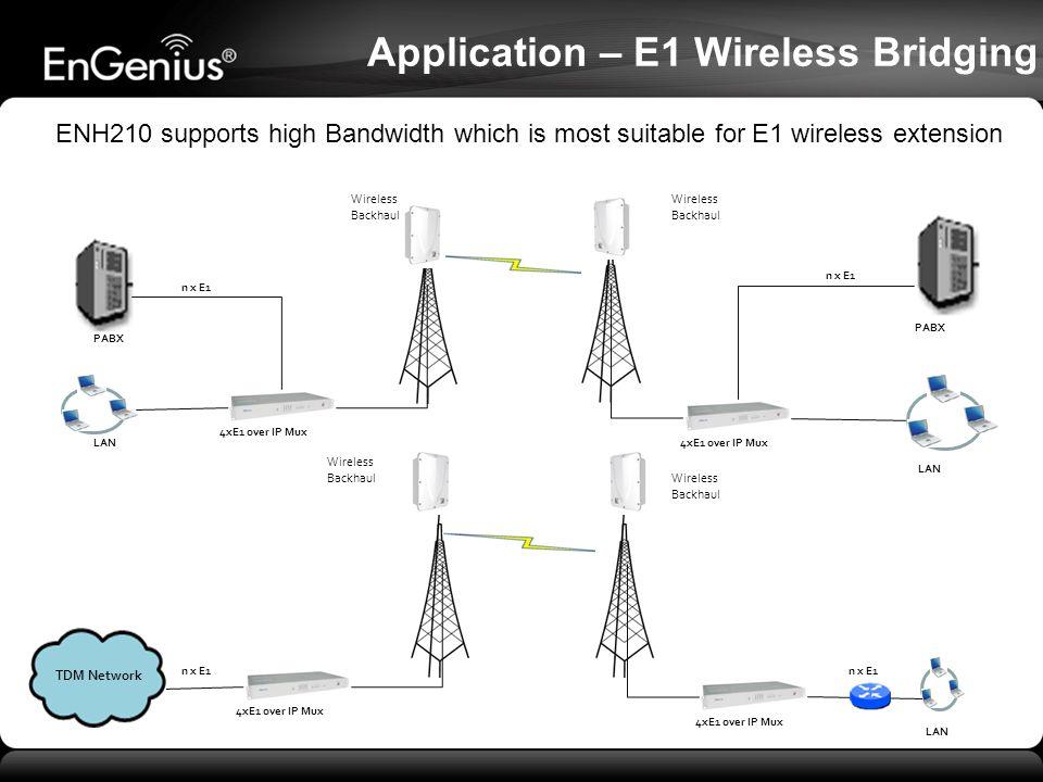 Wireless Backhaul Wireless Backhaul 4xE1 over IP Mux PABX LAN PABX LAN Wireless Backhaul Wireless Backhaul 4xE1 over IP Mux LAN n x E1 TDM Network n x