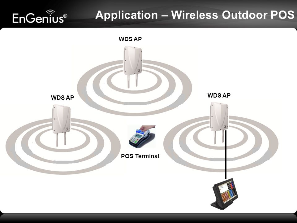 Application – Wireless Outdoor POS WDS AP POS Terminal