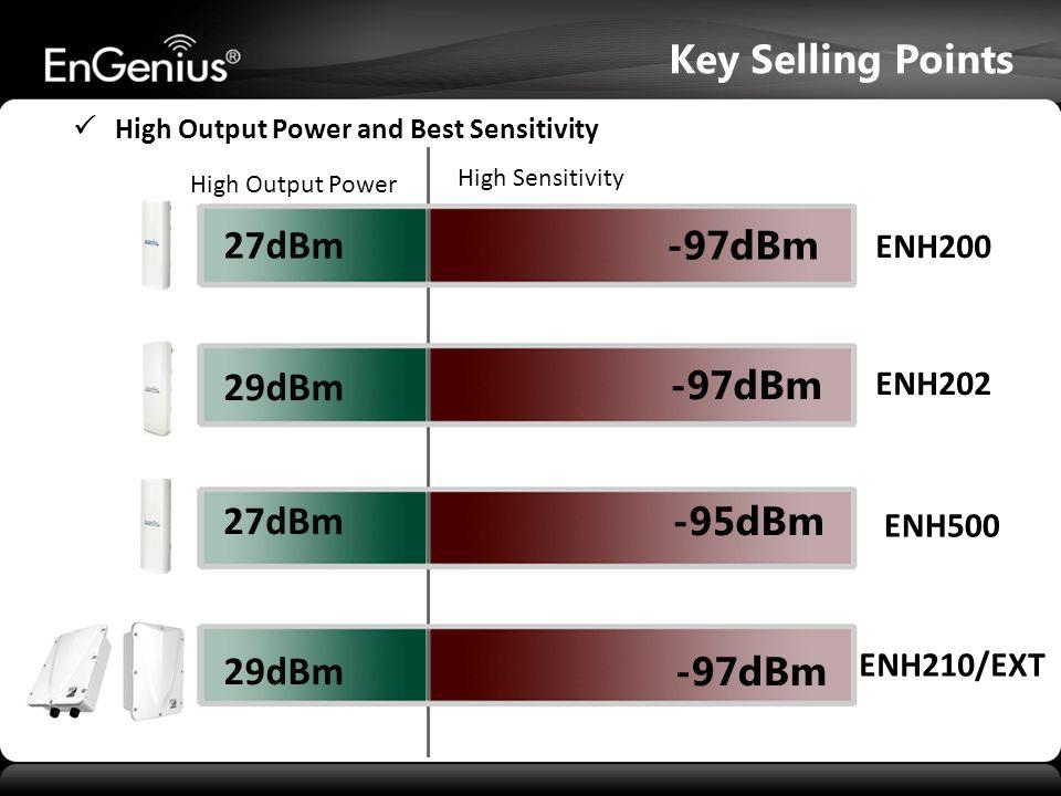  High Output Power and Best Sensitivity 27dBm 29dBm ENH200 High Output Power High Sensitivity ENH202 -97dBm 27dBm ENH500 -95dBm Key Selling Points 29dBm -97dBm ENH210/EXT