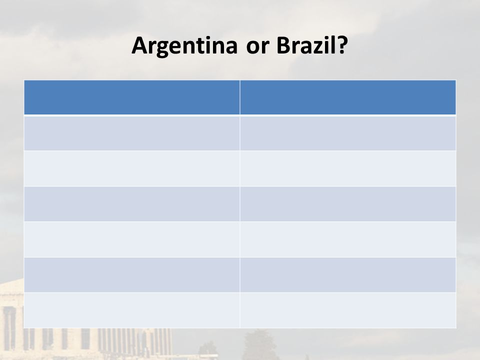 Argentina or Brazil