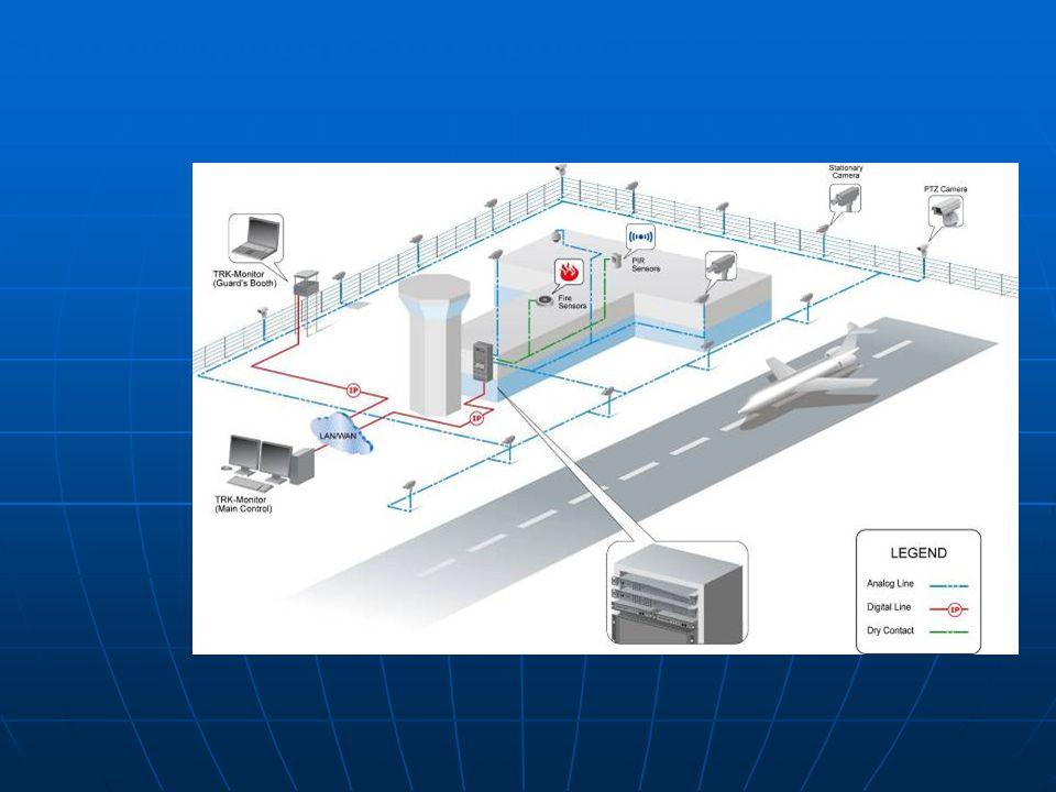 System Topology – Enterprise