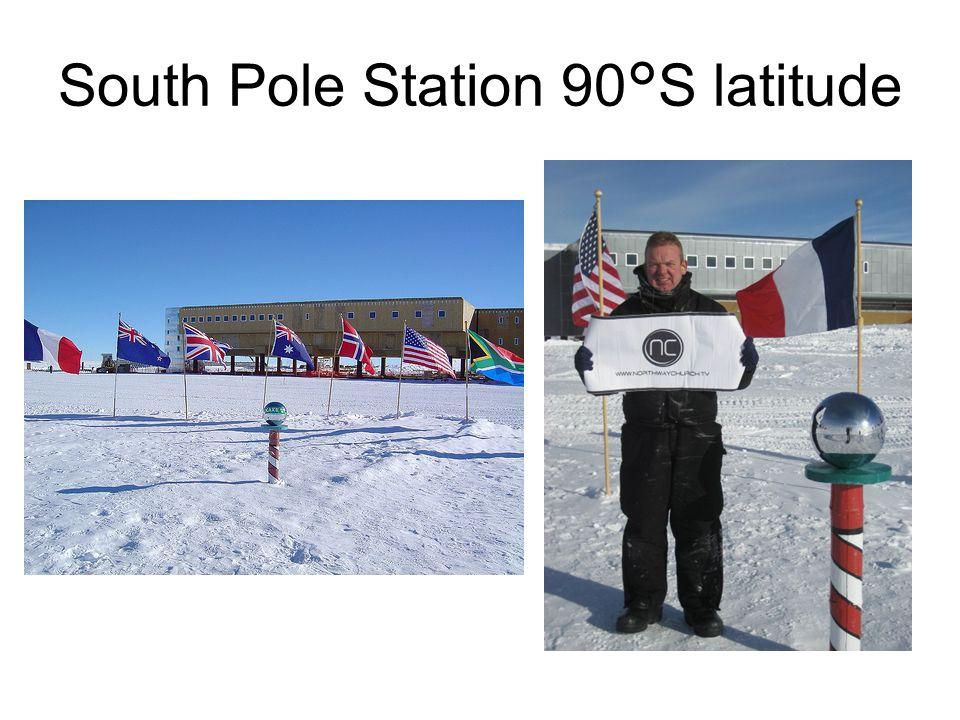 South Pole Station 90°S latitude