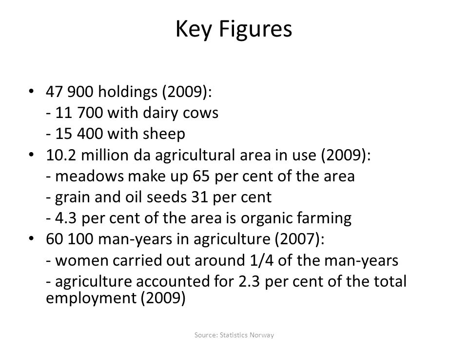 Key Figures 47 900 holdings (2009): - 11 700 with dairy cows - 15 400 with sheep 10.2 million da agricultural area in use (2009): - meadows make up 65 per cent of the area - grain and oil seeds 31 per cent - 4.3 per cent of the area is organic farming 60 100 man-years in agriculture (2007): - women carried out around 1/4 of the man-years - agriculture accounted for 2.3 per cent of the total employment (2009) Source: Statistics Norway