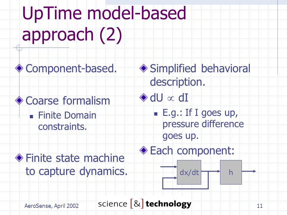 AeroSense, April 200211 UpTime model-based approach (2) Component-based. Coarse formalism Finite Domain constraints. Finite state machine to capture d