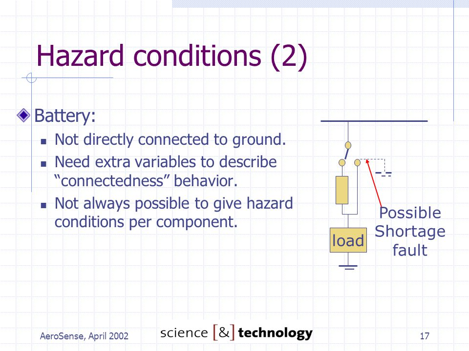 "AeroSense, April 200217 Hazard conditions (2) Battery: Not directly connected to ground. Need extra variables to describe ""connectedness"" behavior. No"