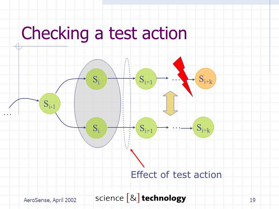 AeroSense, April 200219 Checking a test action … S i-1 SiSi SiSi S i+1 … … S i+k Effect of test action