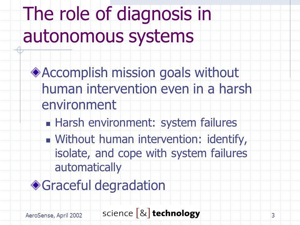 AeroSense, April 20024 Accomplishing mission goals Mission goals State(t j ) State(t 0 ) Action...Action plan Resources (fuel, system components,…) Health state