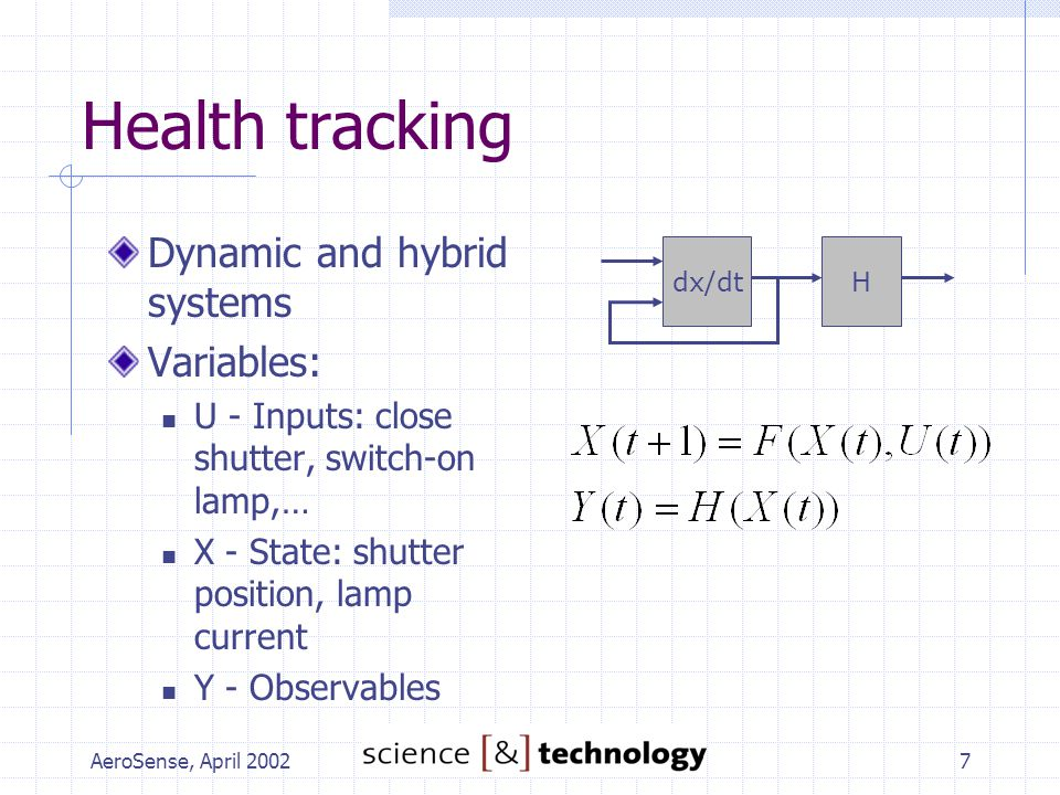 AeroSense, April 20027 Health tracking Dynamic and hybrid systems Variables: U - Inputs: close shutter, switch-on lamp,… X - State: shutter position,