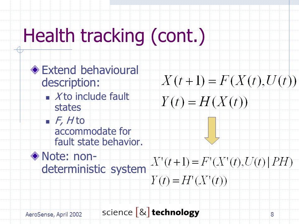 AeroSense, April 20028 Health tracking (cont.) Extend behavioural description: X to include fault states F, H to accommodate for fault state behavior.