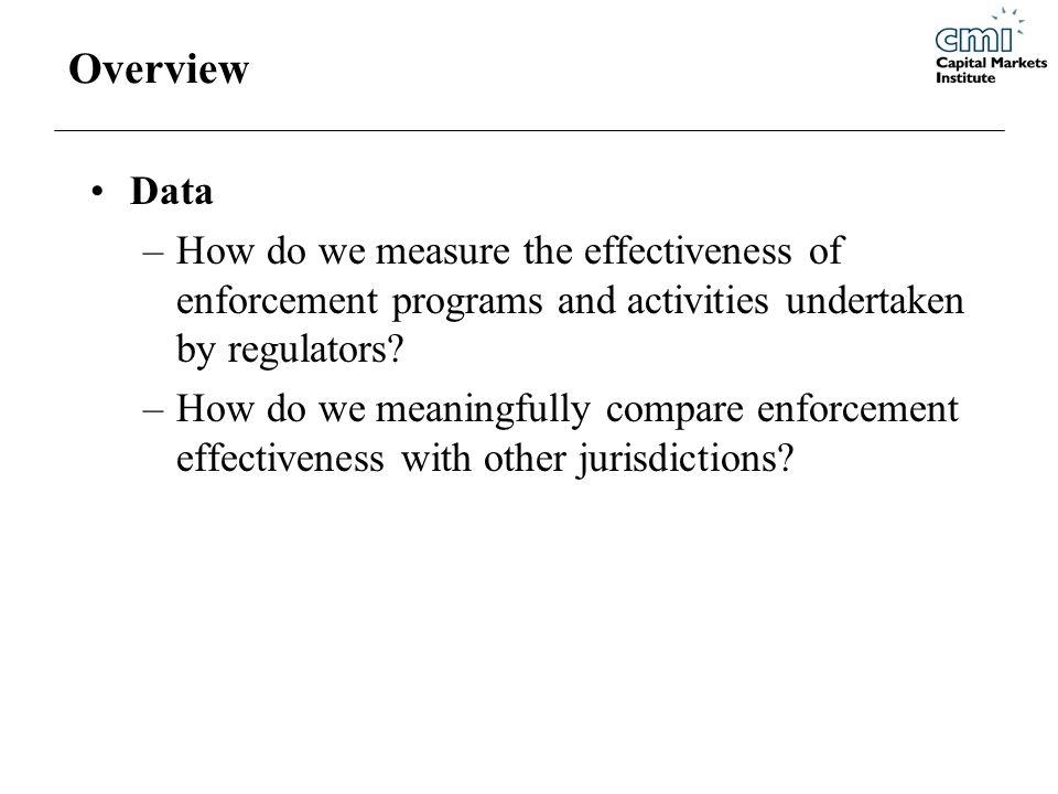 Overview Data –How do we measure the effectiveness of enforcement programs and activities undertaken by regulators.