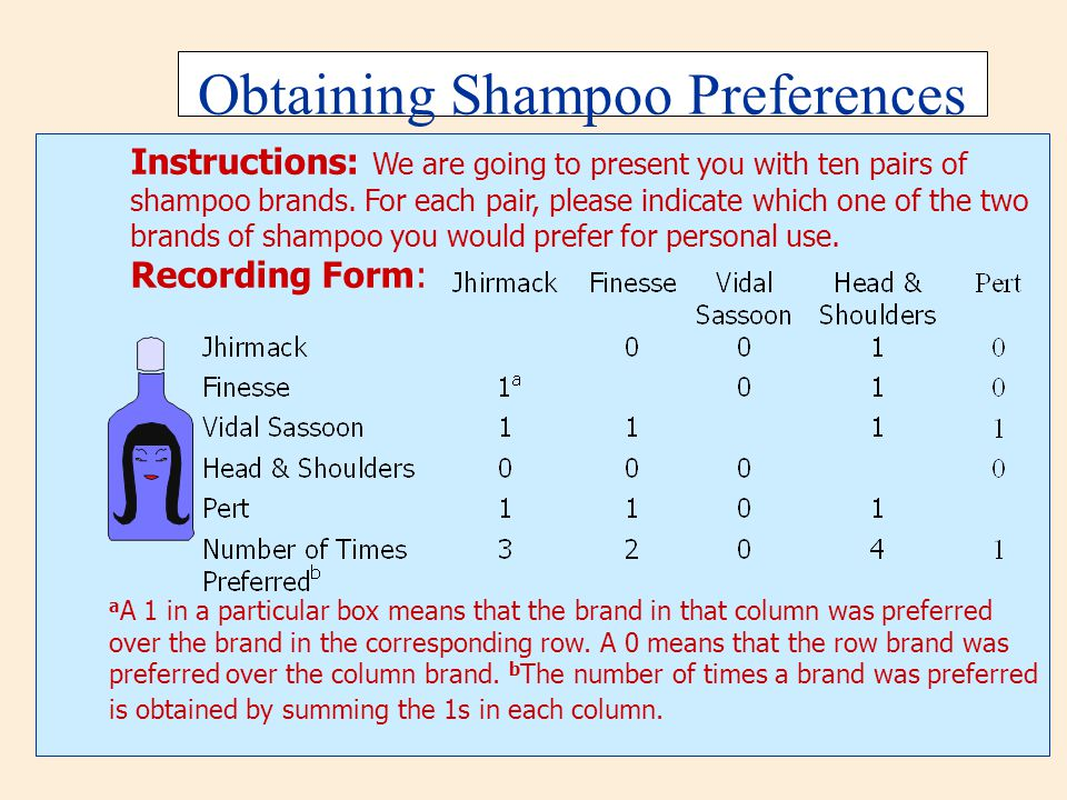 Obtaining Shampoo Preferences Using Paired Comparisons Instructions: We are going to present you with ten pairs of shampoo brands. For each pair, plea