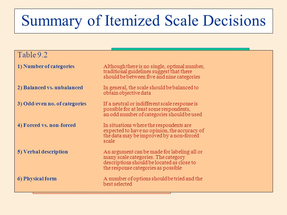 Summary of Itemized Scale Decisions Table 9.2 1) Number of categories Although there is no single, optimal number, traditional guidelines suggest that