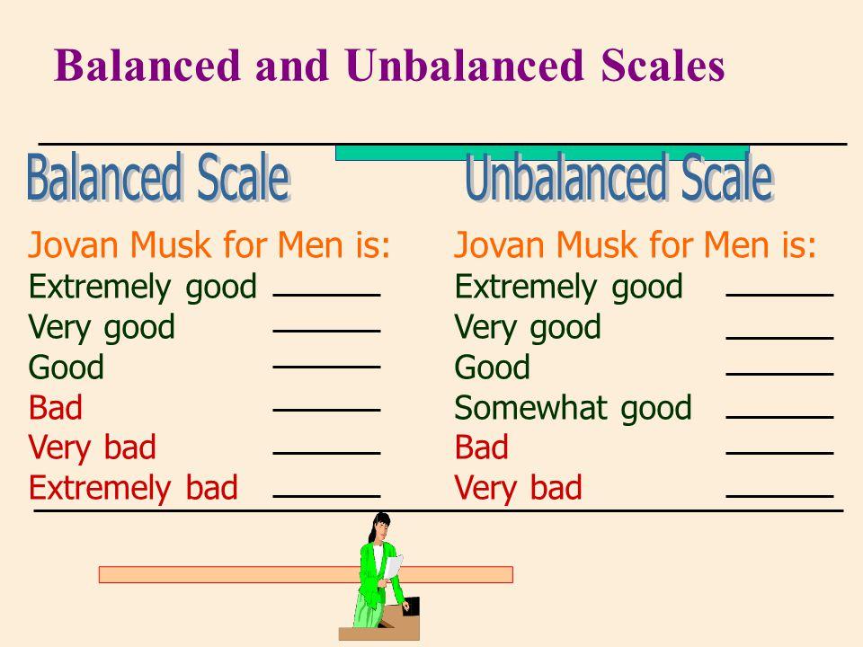 Jovan Musk for Men is:Jovan Musk for Men is: Extremely goodExtremely good Very goodVery good Good Good BadSomewhat good Very bad Bad Extremely bad Ver