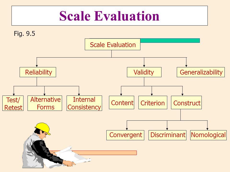 Scale Evaluation Fig. 9.5 DiscriminantNomologicalConvergent Test/ Retest Alternative Forms Internal Consistency Content Criterion Construct Generaliza