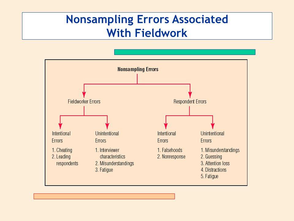 Nonsampling Errors Associated With Fieldwork