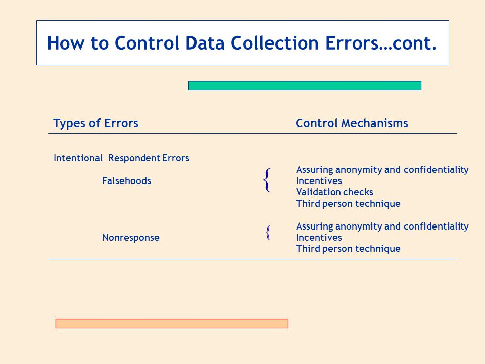 How to Control Data Collection Errors…cont. Types of ErrorsControl Mechanisms Intentional Respondent Errors Assuring anonymity and confidentiality Fal