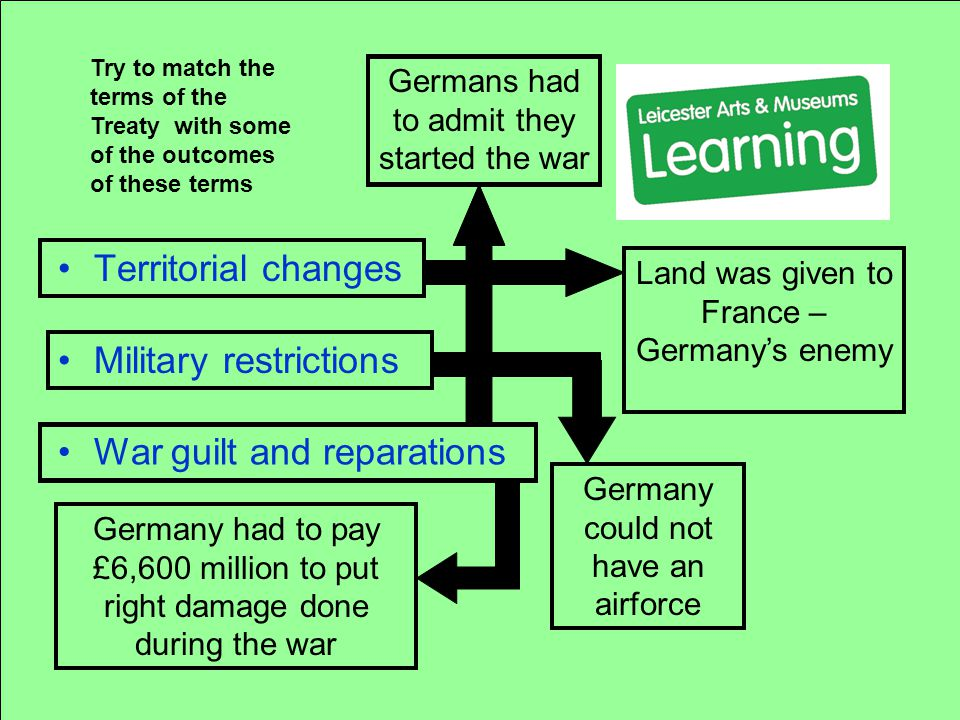 The Germans asked for a ceasefire – A Germany signed the Treaty of V This was a D – the terms were forced onto Germany, as they were not involved in deciding the terms.