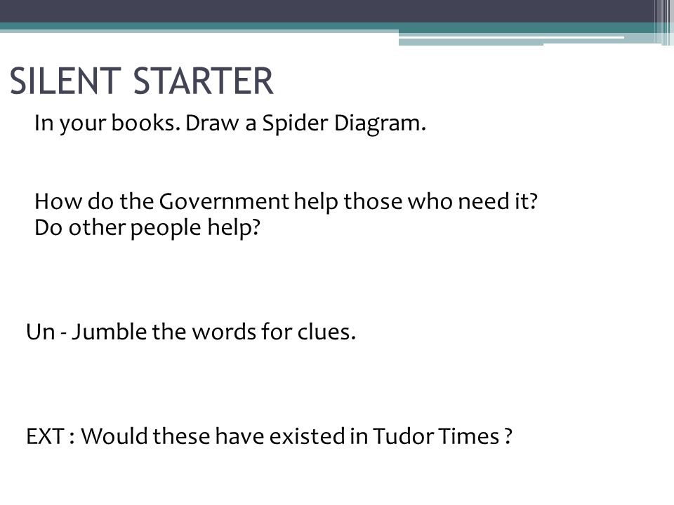 SILENT STARTER In your books. Draw a Spider Diagram.