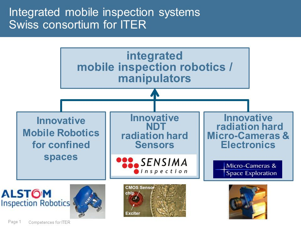Page 1 Integrated mobile inspection systems Swiss consortium for ITER Competences for ITER Innovative Mobile Robotics for confined spaces Innovative NDT radiation hard Sensors integrated mobile inspection robotics / manipulators Innovative radiation hard Micro-Cameras & Electronics