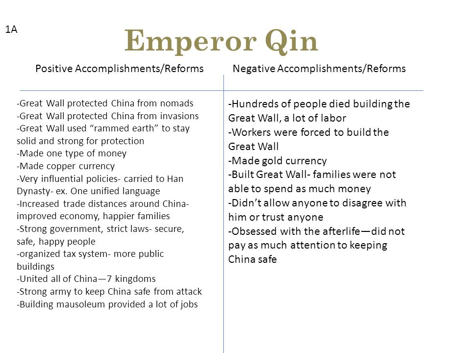 Emperor Qin Positive Accomplishments/ReformsNegative Accomplishments/Reforms -Great Wall protected China from nomads -Great Wall protected China from invasions -Great Wall used rammed earth to stay solid and strong for protection -Made one type of money -Made copper currency -Very influential policies- carried to Han Dynasty- ex.