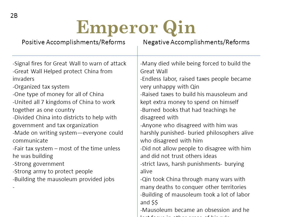 Emperor Qin Positive Accomplishments/ReformsNegative Accomplishments/Reforms -Signal fires for Great Wall to warn of attack -Great Wall Helped protect China from invaders -Organized tax system -One type of money for all of China -United all 7 kingdoms of China to work together as one country -Divided China into districts to help with government and tax organization -Made on writing system—everyone could communicate -Fair tax system – most of the time unless he was building -Strong government -Strong army to protect people -Building the mausoleum provided jobs - -Many died while being forced to build the Great Wall -Endless labor, raised taxes people became very unhappy with Qin -Raised taxes to build his mausoleum and kept extra money to spend on himself -Burned books that had teachings he disagreed with -Anyone who disagreed with him was harshly punished- buried philosophers alive who disagreed with him -Did not allow people to disagree with him and did not trust others ideas -strict laws, harsh punishments- burying alive -Qin took China through many wars with many deaths to conquer other territories -Building of mausoleum took a lot of labor and $$ -Mausoleum became an obsession and he lost focus in other areas of his rule 2B