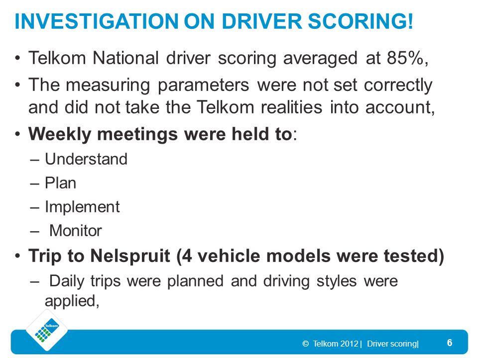INVESTIGATION ON DRIVER SCORING.
