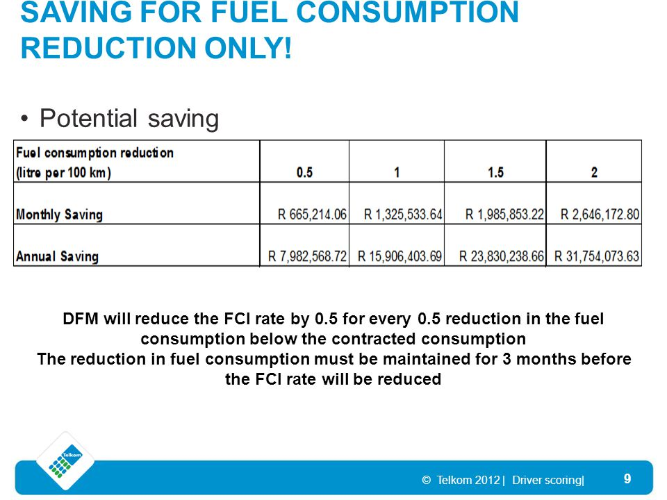 SAVING FOR FUEL CONSUMPTION REDUCTION ONLY! © Telkom 2012 | Driver scoring| 9 Potential saving DFM will reduce the FCI rate by 0.5 for every 0.5 reduc