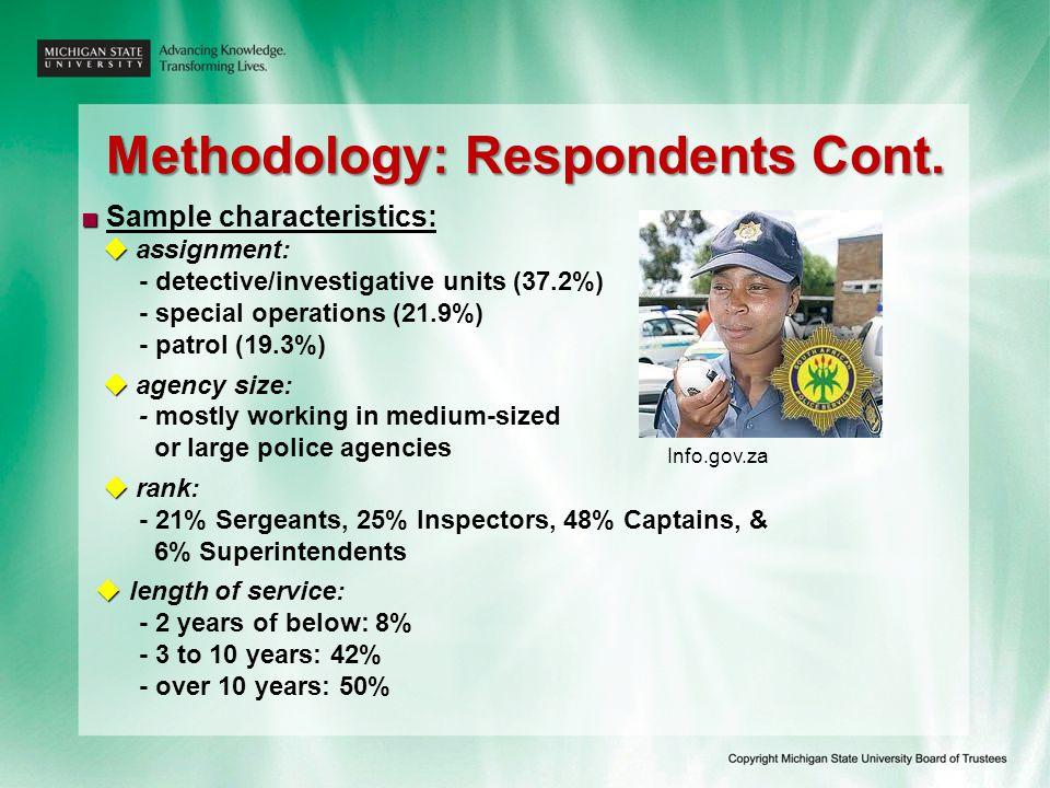 Methodology: Respondents Cont.