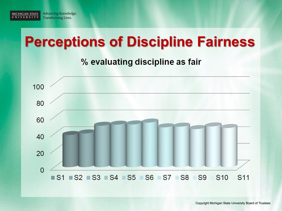 Perceptions of Discipline Fairness