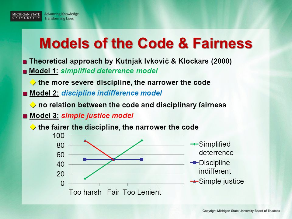 Models of the Code & Fairness ■ ■ Theoretical approach by Kutnjak Ivković & Klockars (2000) ■ ■ Model 1: simplified deterrence model   the more seve