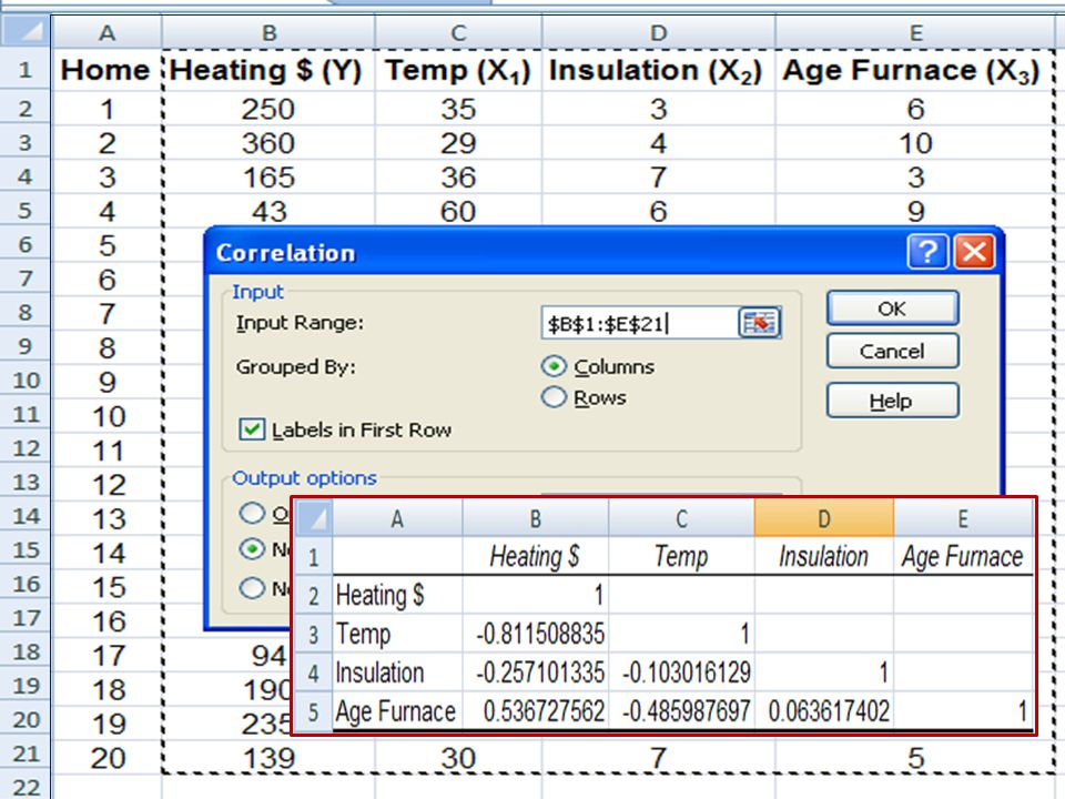 14-23 The Multiple Regression Equation – Interpreting the Regression Coefficients b 3 = The regression coefficient for mean attic insulation (X 3 ) is 6.101 The coefficient is positive and shows a negative correlation between heating cost and insulation.