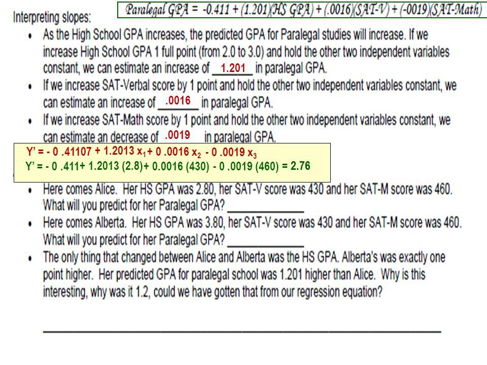 - 0.0019 No + 1.2013 Yes - 0.41107 No High School GPA - 0.0019 x 3 + 0.0016 x 2 + 1.2013 x 1 Y' = - 0.41107 0.0016