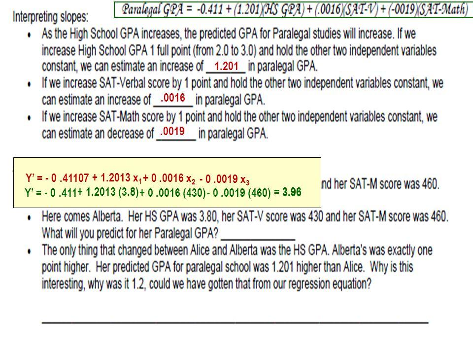 1.201.0016.0019 - 0.0019 (460) + 0.0016 (430) + 1.2013 (2.8) Y' = - 0.411 - 0.0019 x 3 + 0.0016 x 2 + 1.2013 x 1 Y' = - 0.41107 = 2.76 2.76